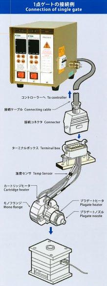 pn-csetuzoku.jpg
